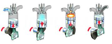science four stroke engine diagram illustration