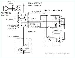 wiring diagram generator to your house wire data \u2022 house wiring diagrams receptacle 57 fresh how do you wire a generator to your house rh larcpistolandrifleclub com 12 wire generator wiring diagram hitachi starter generator wiring diagram