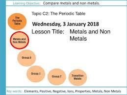 Metals Vs Nonmetals Venn Diagram Aqa Gcse C2 The Periodic Table L3 Metals And Non Metals