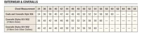 Coverall Size Chart Conversion Bedowntowndaytona Com