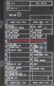 1994 honda civic del sol fuse box wiring diagrams 1995 honda civic fuse box location at 1994 Honda Civic Fuse Box Diagram