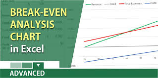 How To Make A Break Even Analysis Create A Break Even Analysis Chart In Excel By Chris Menard Chris