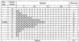 Хитосе Кумэ Статистические методы повышения качества %d1%80%d0%b8%d1%81 1 %