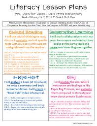 Core Critical Thinking Skills