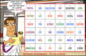 Roman Numerals Game A Free Printable Game To Practise