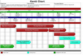 gantt charts   charts   diagrams   graphsgant diagram