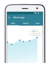 Tracking Blood Sugar Levels Track Blood Sugar Levels With The App For Diabetes Management