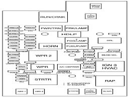 breathtaking scion xd fuse box diagram images best image engine