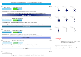 Gantt Chart Milestone Symbol Project Timeline Timeline Examples Timeline Diagrams