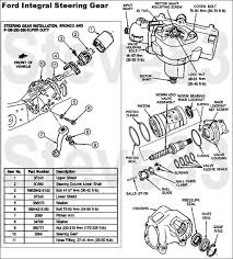 Power steering box with no power   For A Bodies Only Mopar Forum likewise Ford 3000 Manual Steering Gearbox Parts   Ford Gearbox Parts moreover Remove splined end from steering gear input shaft   Ford as well  additionally Gearbox wear checking   Drive Train   Gearbox   Final Drive by moreover Ford 3000 Manual Steering Gearbox Parts   Ford Gearbox Parts also  in addition Pin by Mitch Estep on My 53 F 100   Pinterest   Lightning bolt likewise  as well Suspensions 101  Diagnosing the Two Basic Types of Front moreover Gm Steering Box Rebuild  Gm  Free Image About Wiring Diagram. on ford steering gearbox diagram