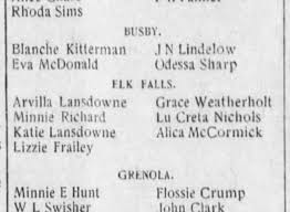 Arvilla and Katie Lansdowne enrolled in County Normal Institute -  Newspapers.com