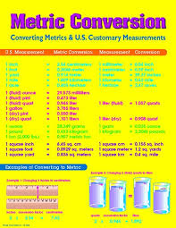 Metric Conversion Chart For Kids Carson Dellosa Mark Twain Metric Conversion Chart 5920