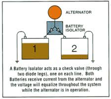 car battery isolator switch wiring diagram diagram car and deep cycle battery frequently asked questions faq section 7 boat battery switch wiring diagram