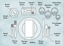 Table Setting Chart Formal Dining Place Setting Diagram Wiring Diagram