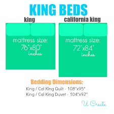 King Size Blanket Measurements | Ballkleiderat Decoration & The Ultimate Guide to Bedding Dimensions by U Create Adamdwight.com