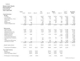 Nonprofit Financial Report Template And Non Profit Monthly Financial