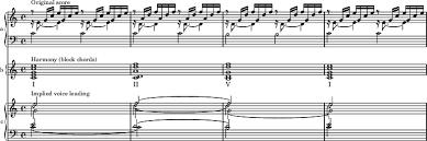 Bach Chord Progression Chart Voice Leading Wikipedia