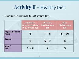 Diet Chart For 13 Year Old Boy Healthy Diet 13 Year Previous Boy Offbeat Girl