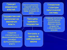 Миасс страница ru Государственный контроль за монополией реферат