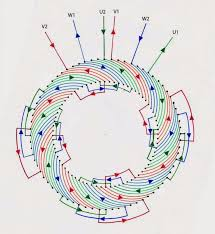 wiring diagram for hp v motor wiring diagram schematics 2014 electrical winding wiring diagrams