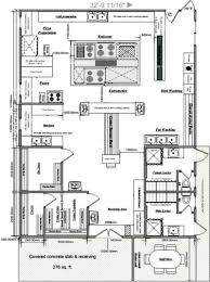 Small Commercial Kitchen Cfs Commercial Kitchen Design Projectwmv Youtube Kitchen Design