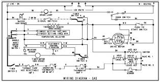 dryer wire diagram dryer image wiring diagram kenmore clothes dryer wiring diagram kenmore automotive wiring on dryer wire diagram