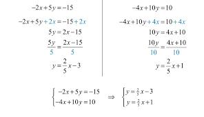 solving linear systems standard form equation worksheet 8405e1be35104df1ec2edca165c standard form linear equation form large
