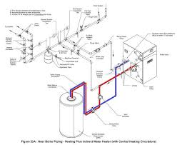 taco zone valve wiring diagram on taco images free download Taco Circulator Wiring Diagram taco zone valve wiring diagram 8 sprinkler valve wiring diagram taco zone valve repair kits taco 007 circulator pump wiring diagram