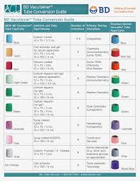 66 Judicious Phlebotomy Chart Colored Tubes