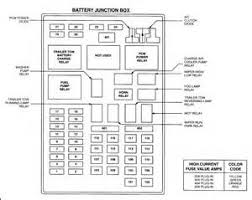 2000 ford f150 relay diagram images 2000 ford f 150 fuel pump relay location wiring diagram