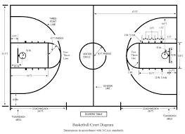 For Basketball Coaches Court Diagram Cashewapp Co