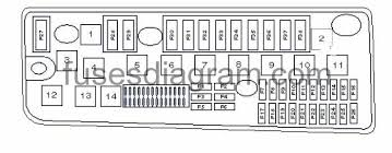 fuse box opel vauxhall vectra c vauxhall zafira fuse box diagram 2003 Vauxhall Vectra Fuse Box Diagram #34