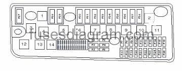 fuse box opel vauxhall vectra c Vectra C Rear Fuse Box Diagram Vectra C Rear Fuse Box Diagram #54 Ford Fuse Box Diagram