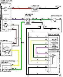 2002 jetta stereo wiring diagram meteordenim 2002 jetta monsoon radio wiring diagram 2002 jetta stereo wiring diagram 99 radio beautiful adorable auto large