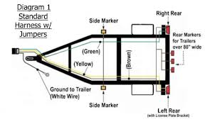 wiring diagram for led trailer lights the wiring diagram wiring diagram