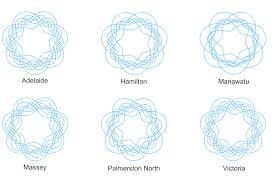 Venn Diagram About Sets Venn Diagram Diagrammm