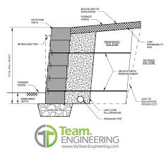 interlocking concrete block retaining