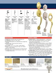 Us32d Finish Chart Residential Lock Solutions Specifications Latches Strikes