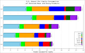 Stacked Bar Chart Example 5 28 Example Horizontal Stacked Bar Chart