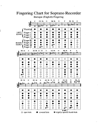 Harmony Hy26bp Soprano Recorder Purple Soprano Fingering Chart