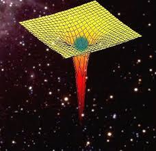 Ciencia para Todos: Teoría de la relatividad especial