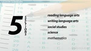 Ged Question Types Multiple Choice Questions