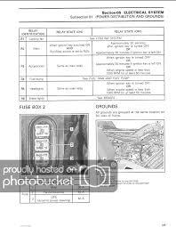 can am outlander fuse box wiring diagram library can am outlander 400 fuse box location at Can Am Outlander Fuse Box Location