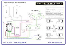 peavey wolfgang wiring diagram great installation of wiring diagram • wolfgang coil split rh vhlinks com bass guitar wiring bass guitar wiring