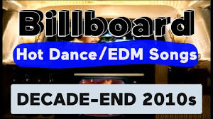 Top 40 Chart Songs 2014 Billboard Top 50 Best Dance Electronic Edm Songs Of 2010s Decade End Chart