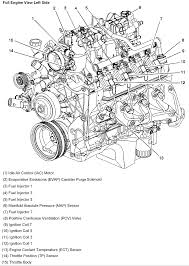 similiar 5 7 liter chevy engine diagram keywords 2003 chevy up 2500 hd 4x4 6 0 liter when idling rpm throttle body