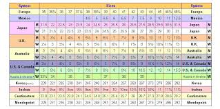 International Footwear Size Chart International Shoe Sizing Chart