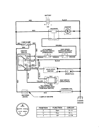 great dane mower wiring diagram wiring diagram master • great dane mower wiring diagram wiring library rh 95 budoshop4you de great dane trailer wiring diagram