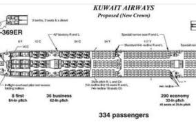 Kuwait Airways New 777 300s Might Actually Be Competitive