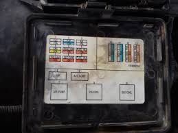 95 impala fuse diagram wiring diagram libraries 96 impala ss fuse box captain source of wiring diagram u202296 camaro fuse box 18